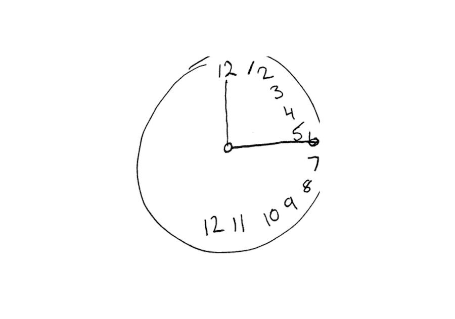 test del reloj alzheimer demencia